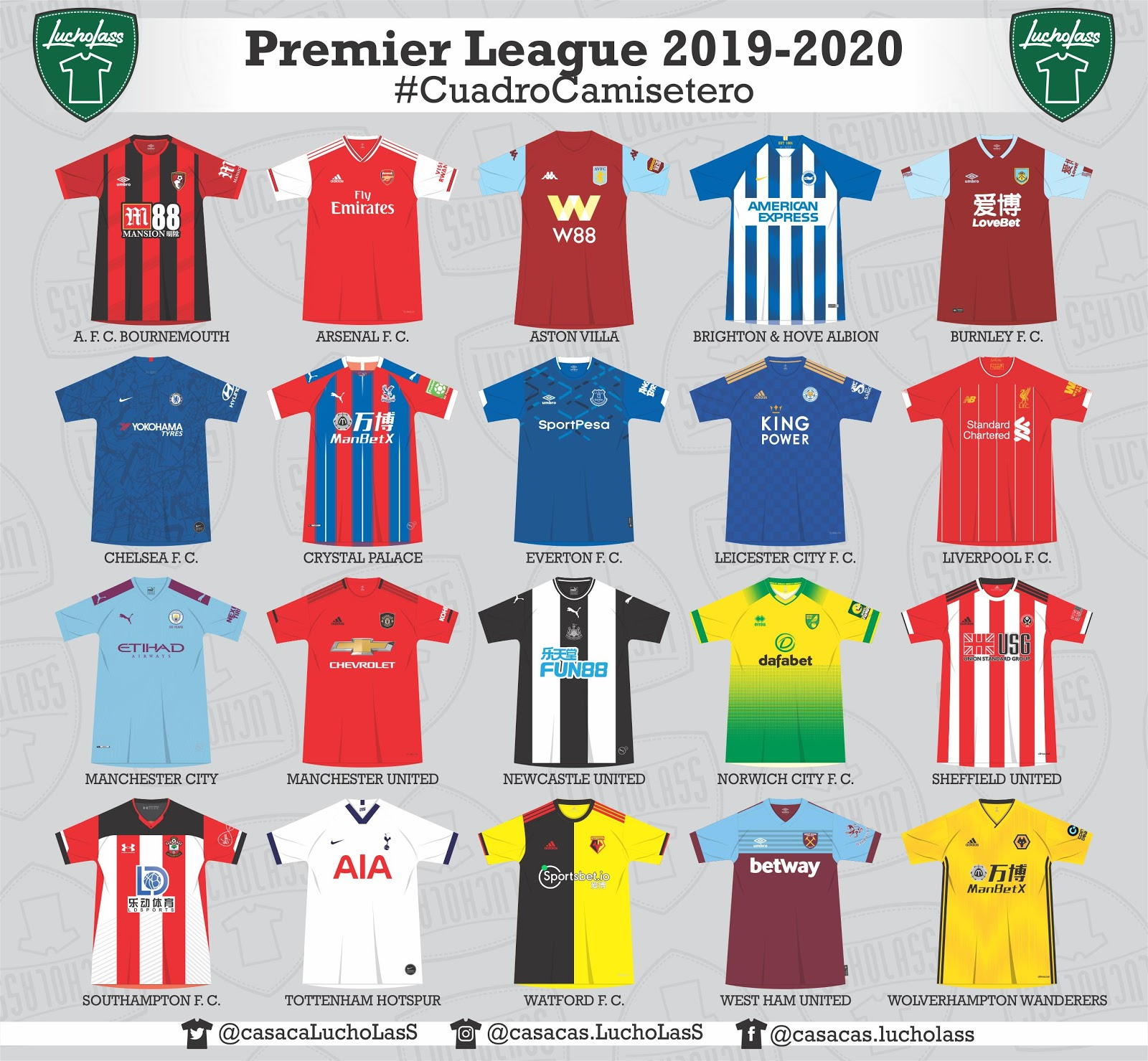 040b352ad65ce All 20 Home Kits In Detailed Illustrations - All 19-20 Premier League Kits  Leaked / Released So Far